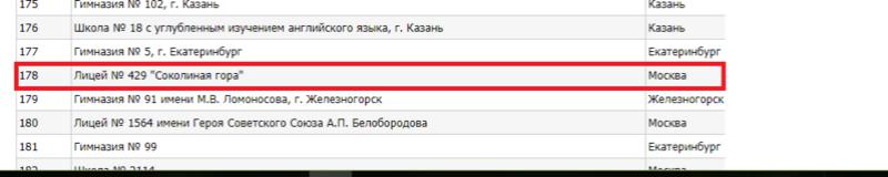 """Всё о Лицее №429 """"Соколиная гора"""" (отметил 80-летний юбилей)  232310"""