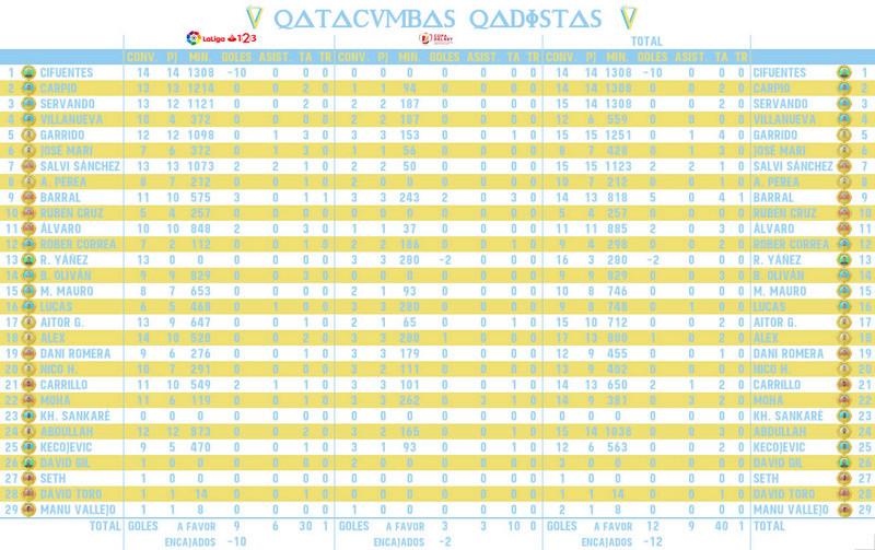 [J15] R. Sporting - Cádiz C.F. - 19/11/2017 20:30 h. Estadi11