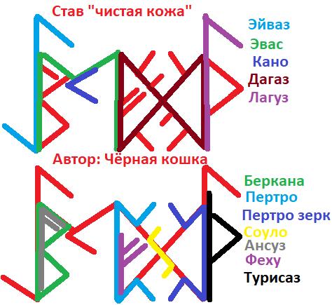 """Став """"Чистая кожа"""" Автор Чёрная кошка Aiie_a10"""
