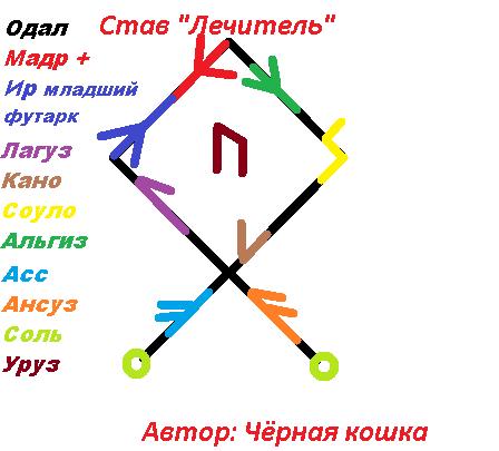 """Став """"Лечитель"""" Автор Чёрная кошка Uaii_a11"""
