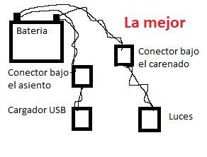 Tomas complementarias de corriente X Luces_15