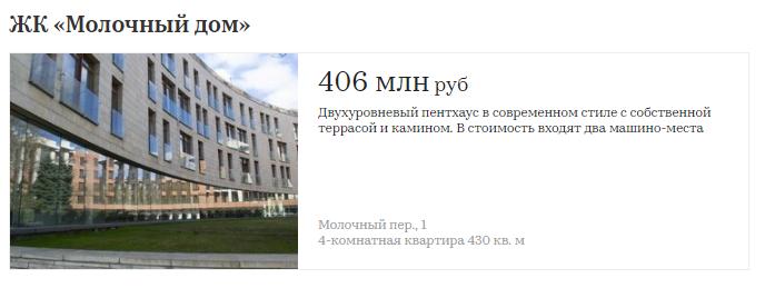 Сколько стоят квартиры в первых элитных домах Москвы   Zgx0hk10