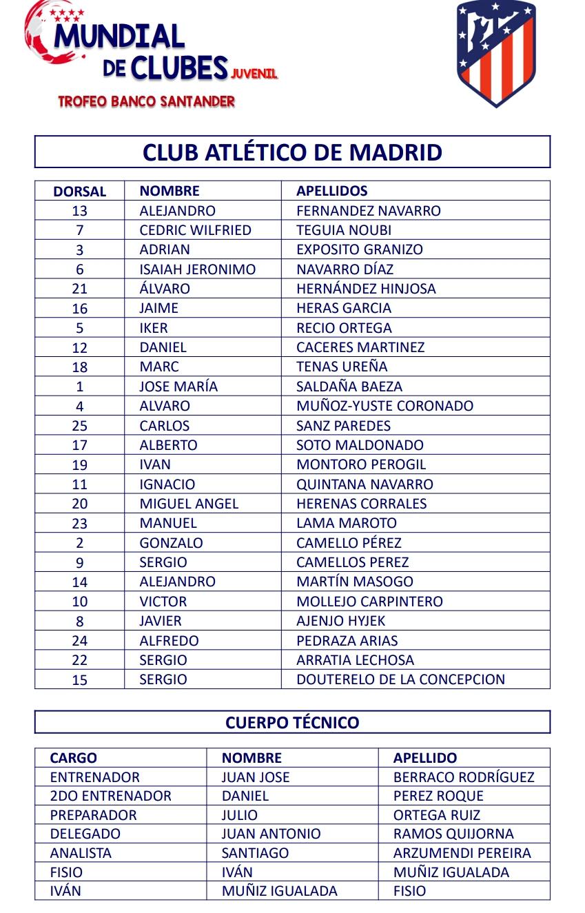 Atleti al día - Página 6 2018-010