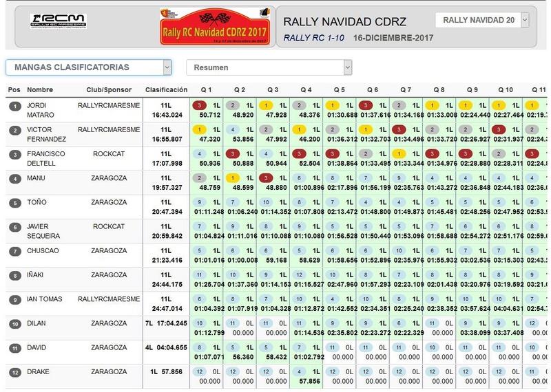 Rally Rc Maresme  Img_6910