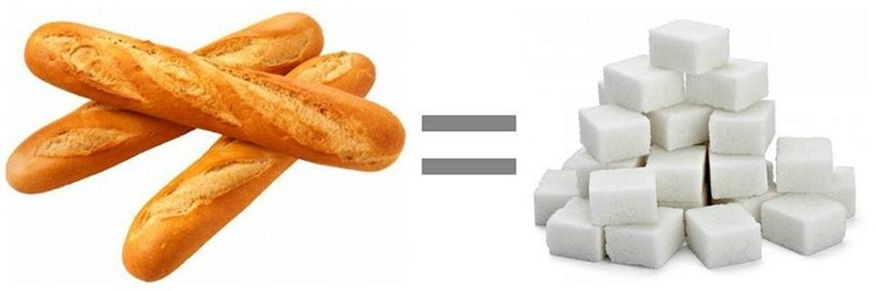 Baguette, pain blanc Pain_b10