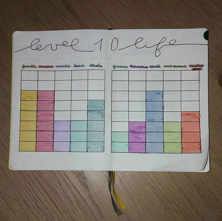 Challenge de Février Level110