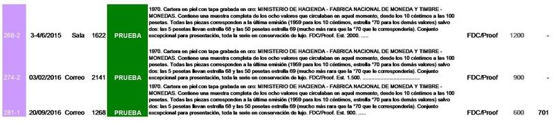 Cartera en piel 1970 MINISTERIO DE HACIENDA-FNMT-MONEDAS Nueva10