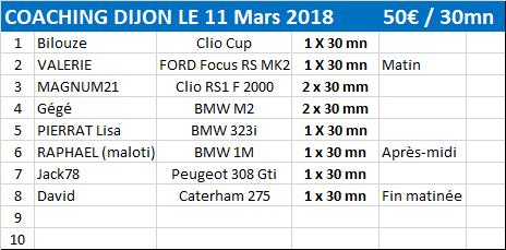 COACHING POUR DIJON LE 11 MARS 2018 Coachi17