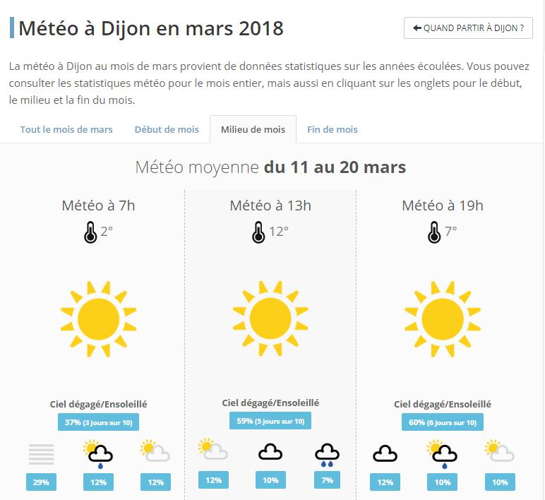 [11 Mars 2018] 100% PISTE à DIJON-PRENOIS [COMPLET] - Page 2 Myteo_11