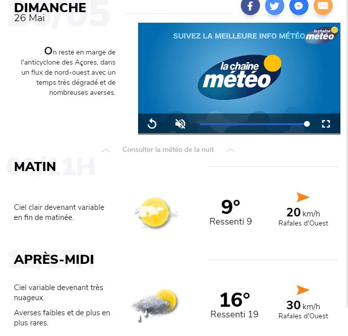 [26 Mai 2019] 100% PISTE à LURCY-LEVIS - Page 3 Mzoteo10