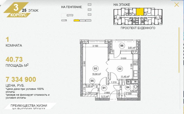 """Квартиры в ЖК """"Золотая звезда"""" - на вторичном рынке (CIAN, AVITO). Оцениваем ликвидность, следим за изменениями цен Mfwfmd10"""