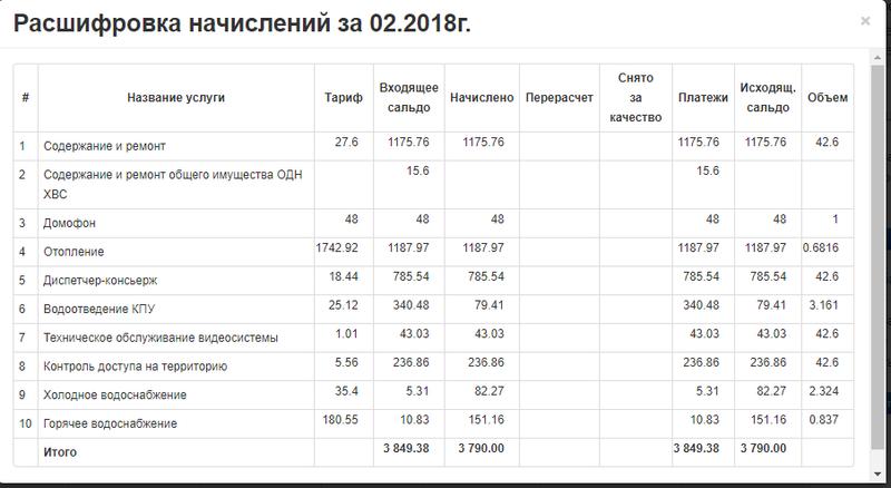 """Управляющая компания от ГК """"Эталон"""" - в ЖК """"Золотая звезда"""" Rrlnv010"""