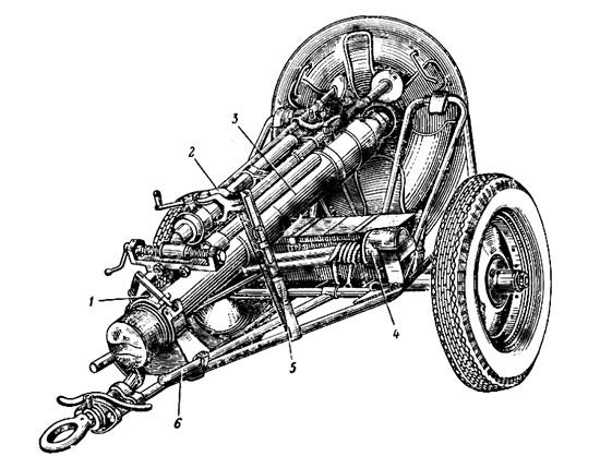 ГАЗ-67Б + 120-мм миномет в прицепе, 1/35  ГОТОВО! F_158710