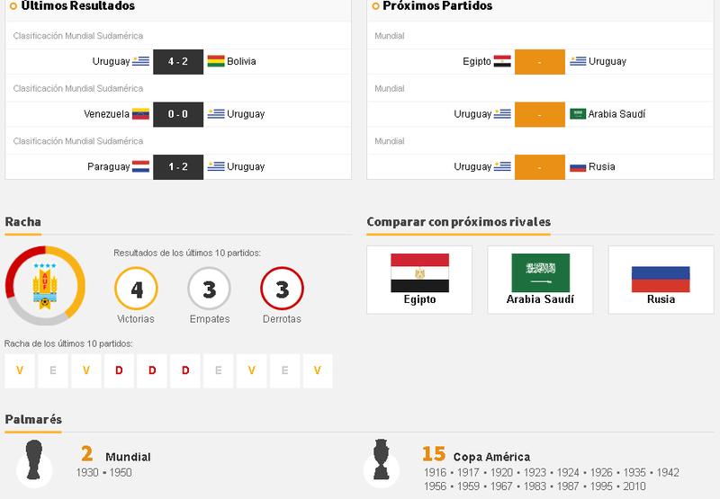 Selección Uruguaya de Fútbol - Página 3 Auf_210