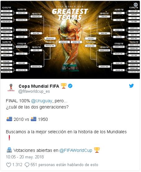 Selección Uruguaya de Fútbol - Página 3 Votaci10