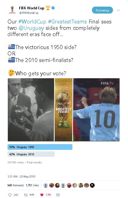 Selección Uruguaya de Fútbol - Página 3 Votaci13