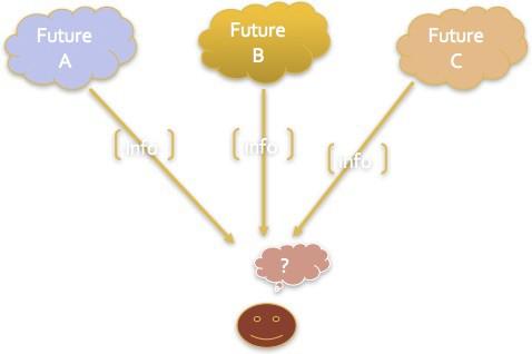 Гипотеза Симуляции-почему квантовая физика, AI и восточные мистики соглашаются, что мы находимся в видеоигре.  1-310