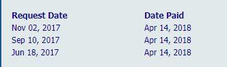 [PAGANDO] CASHTRAVEL - cashtravel.info - Refback 80% - Mínimo 0.05$ - Rec. pago 7 - Página 4 333410