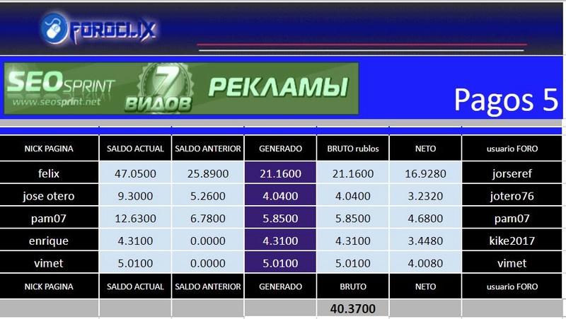 [PAGANDO] SEOSPRINT - Standard - Refback 80% - Mínimo 20 Rublos - Rec. Pago 6 - Página 4 Pago_513