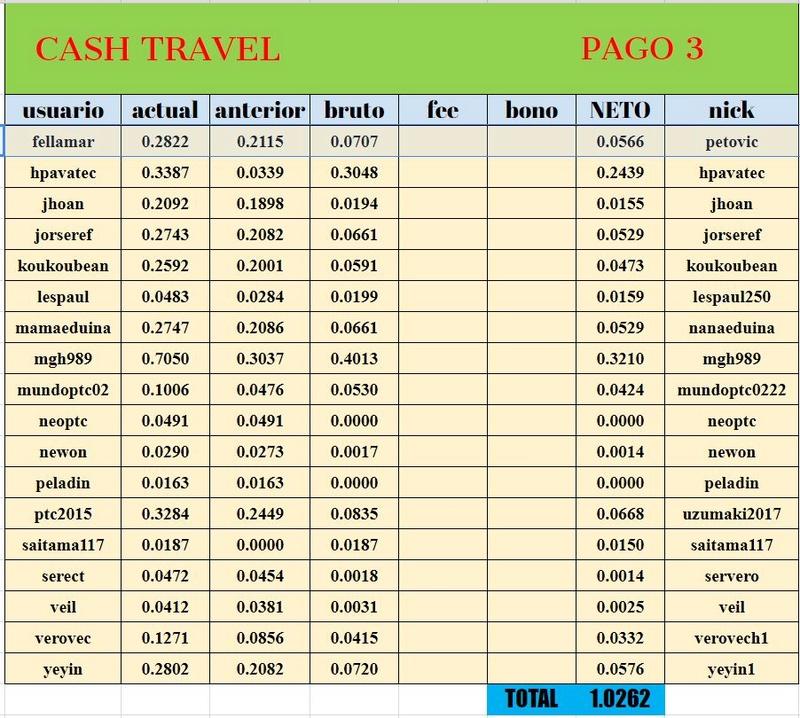 [PAGANDO] CASHTRAVEL - cashtravel.info - Refback 80% - Mínimo 0.05$ - Rec. pago 12 - Página 3 Ref0310