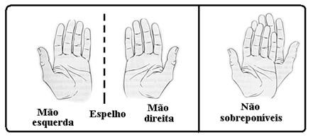 Definição de imagem especular Maos-a10