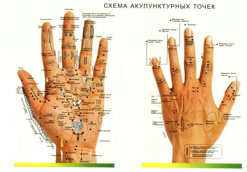 Руки при рефлексотерапии Akupre10