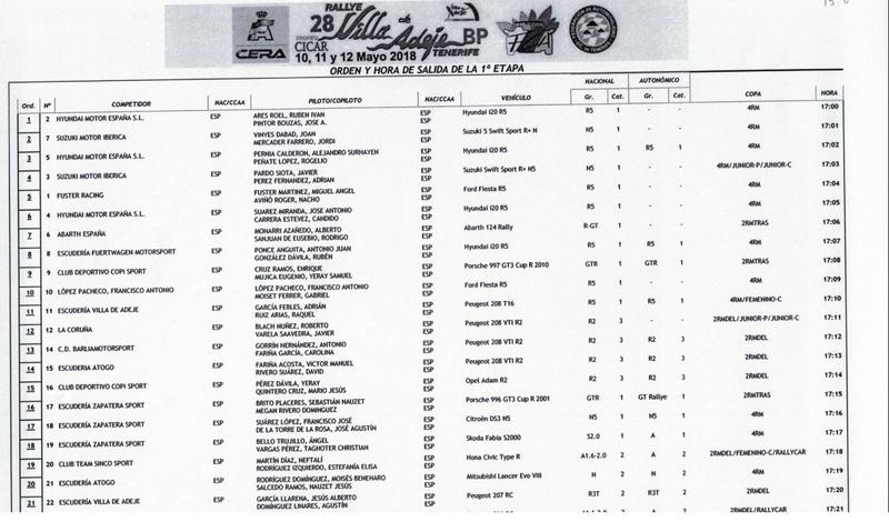 CERA: 28º Rallye Villa de Adeje - Trofeo Cicar [11-12 Mayo] - Página 2 18-05-32
