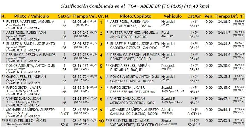 CERA: 28º Rallye Villa de Adeje - Trofeo Cicar [11-12 Mayo] - Página 2 18-05-37