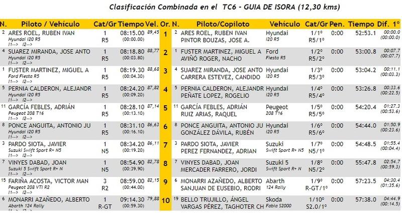 CERA: 28º Rallye Villa de Adeje - Trofeo Cicar [11-12 Mayo] - Página 2 18-05-39