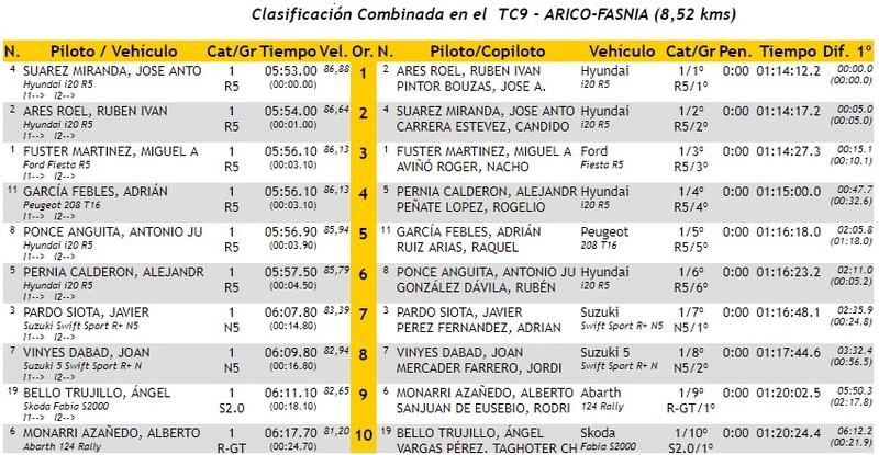 CERA: 28º Rallye Villa de Adeje - Trofeo Cicar [11-12 Mayo] - Página 3 18-05-43