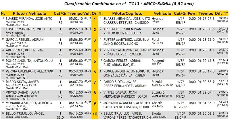 CERA: 28º Rallye Villa de Adeje - Trofeo Cicar [11-12 Mayo] - Página 3 18-05-46