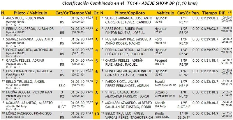 CERA: 28º Rallye Villa de Adeje - Trofeo Cicar [11-12 Mayo] - Página 3 18-05-48