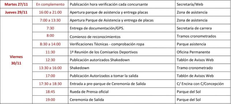 CERT: 1º Rallye de Tierra de Madrid [30 Noviembre - 1 Diciembre] - Página 2 18-11-19