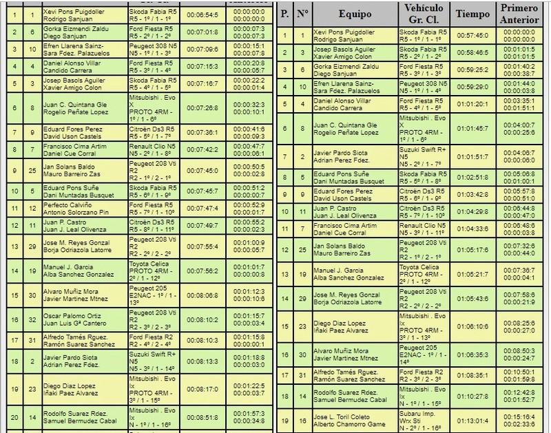 CERT: 1º Rallye de Tierra de Madrid [30 Noviembre - 1 Diciembre] - Página 3 18-12-26