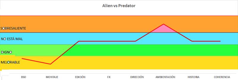 SEgundo Homenaje a alien versus predator  Jacf10