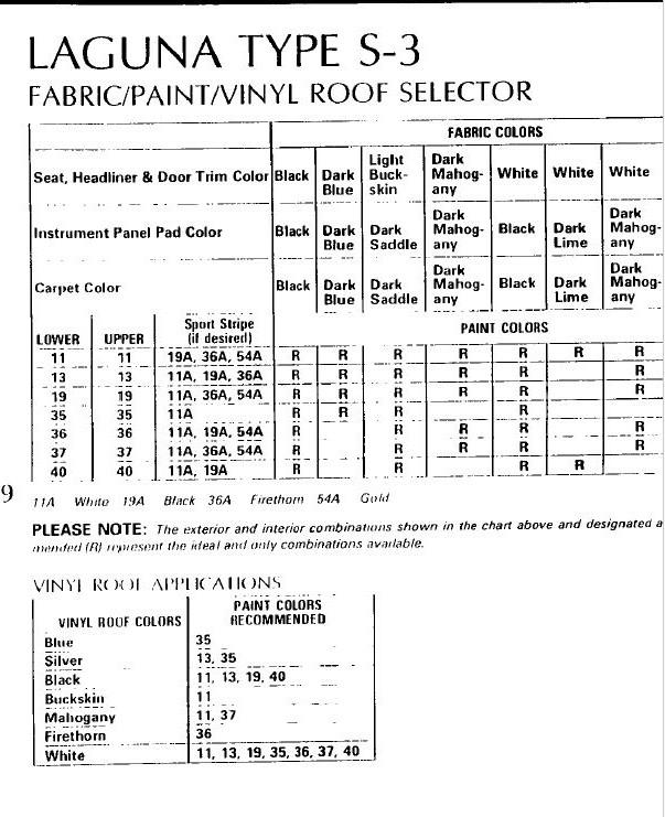 '76 Laguna S3 COWL Tag Info Colors10
