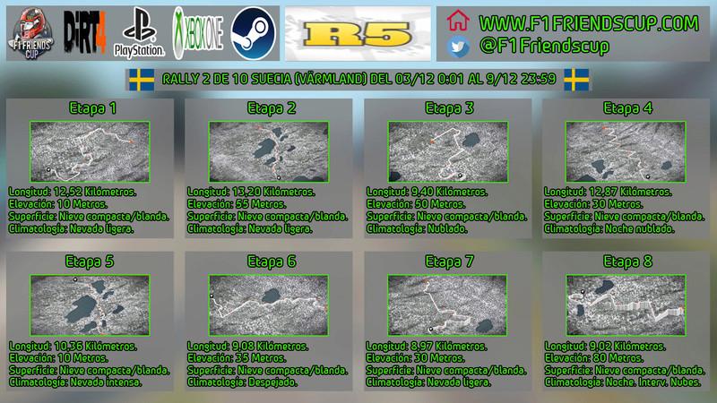 | DIRT 4 RALLY 2 DE 10 | VÄRMLAND, SUECIA | GRUPO R5 Rallys10