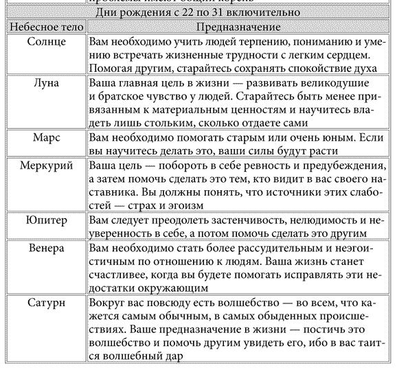 Прошлая инкарнация   (тест о предназначении )  3010_119