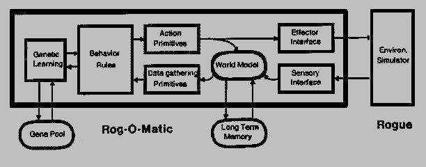 Приложения к заметкам о простых играх (лабиринты)   C2110