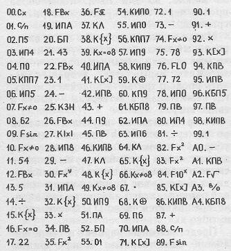 01.04. ТОПОЛОГИИ И ТОПОГРАФИИ ЗАЗЕРКАЛЬЯ C87210