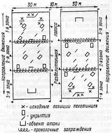 Офицерские игры (литература) Swo19816
