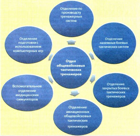 Офицерские игры (литература) Swo20127