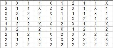 SUGESTÕES DE TOTOBOLA FMKF-35 = MÚLTIPLAS / DESDOBRAMENTOS / SIMPLES 4010