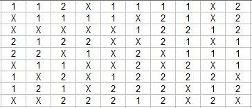 SUGESTÕES DE TOTOBOLA FMKF-35 = MÚLTIPLAS / DESDOBRAMENTOS / SIMPLES 6010