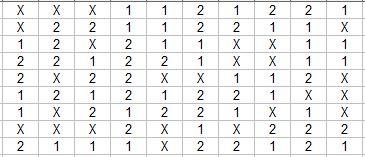 SUGESTÕES DE TOTOBOLA FMKF-35 = MÚLTIPLAS / DESDOBRAMENTOS / SIMPLES 7010