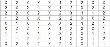 SUGESTÕES DE TOTOBOLA FMKF-35 = MÚLTIPLAS / DESDOBRAMENTOS / SIMPLES 8010