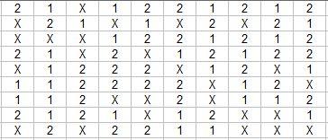 SUGESTÕES DE TOTOBOLA FMKF-35 = MÚLTIPLAS / DESDOBRAMENTOS / SIMPLES 9010