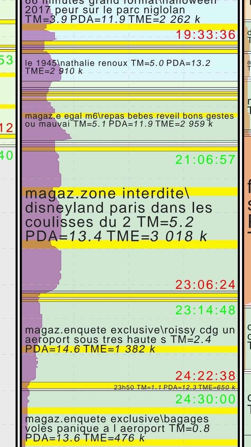 Zone interdite sur M6 le 29 octobre 2017 Disneyland Paris : les coulisses d'un anniversaire extraordinaire - Page 4 A47d8c10