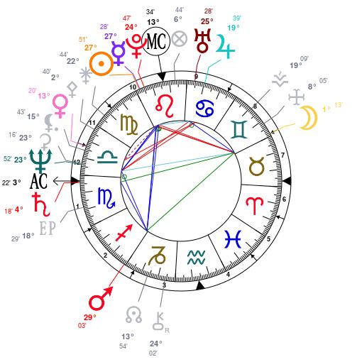 Mon pere Astrot27