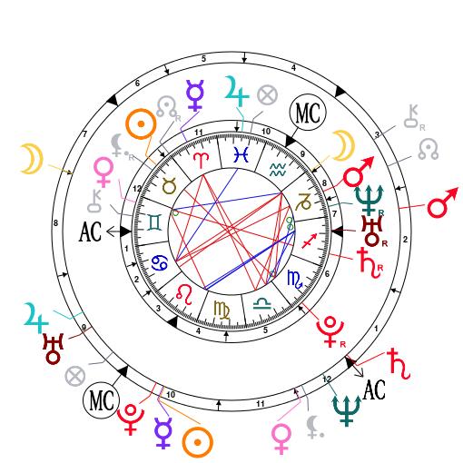 Mon pere Astrot28